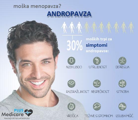 Moška menopavza - andropavza in simptomi